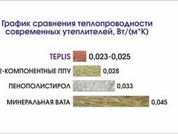 Напыляемый полиуретановый утеплитель Teplis GUN 1000 мл. - фото 2